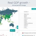 IMF DataMapper